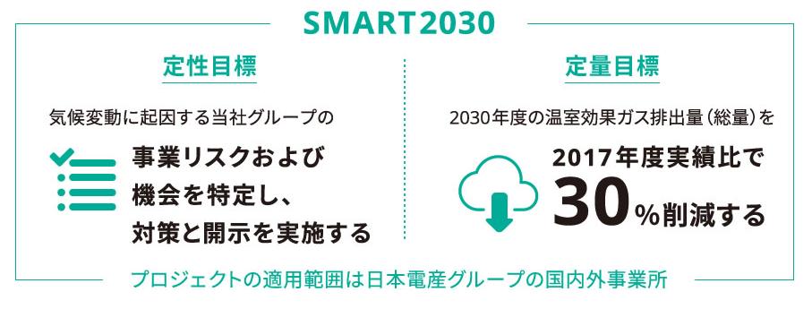 画像に alt 属性が指定されていません。ファイル名: 2020-10-20-04_21_19-SMART2030-_-日本電産株式会社.png